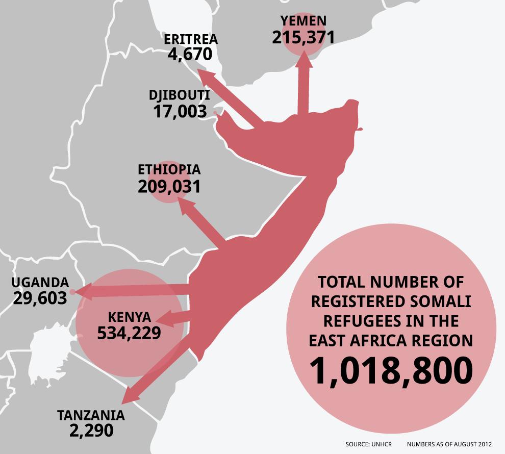 somali-refugees-map-final - Urban Refugees